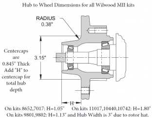 "Wilwood 11"" 4-piston Kit Drilled/Slotted"